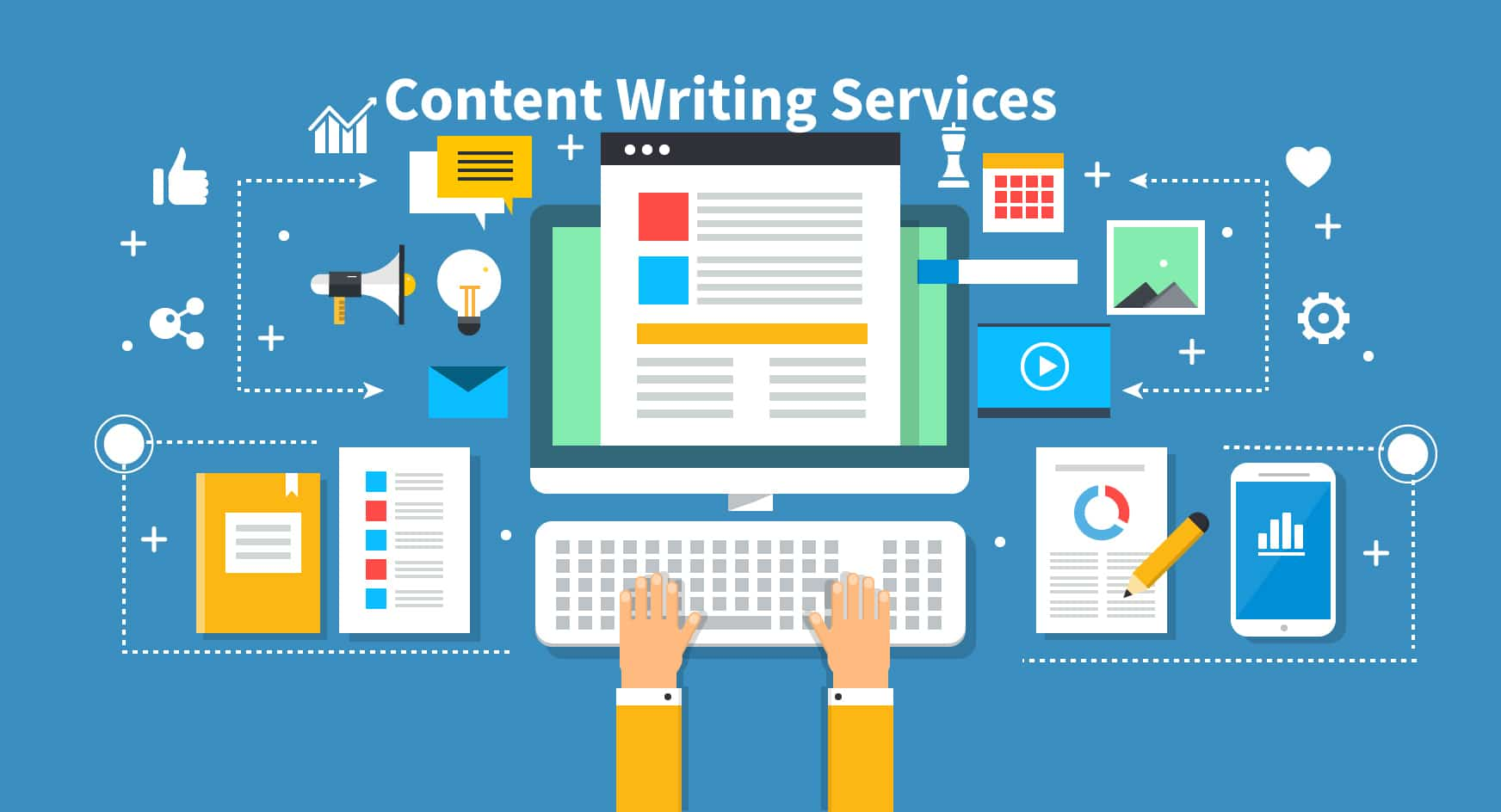 Company Profile Write Up and Contents Writing Services
